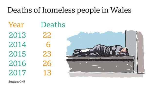 _104893624_homelessgfx1